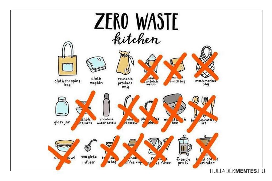 Zero waste konyha: tényleg ennyi minden kell hozzá?